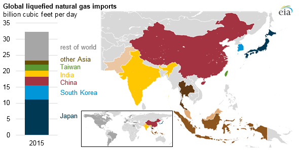 Asia ready for lng pricing hub developed physical infrastructure or regulatory frameworks to accommodate the creation of a natural gas trading hub but the governments of japan gumiabroncs Gallery